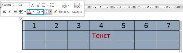 Редактирование текста в таблице