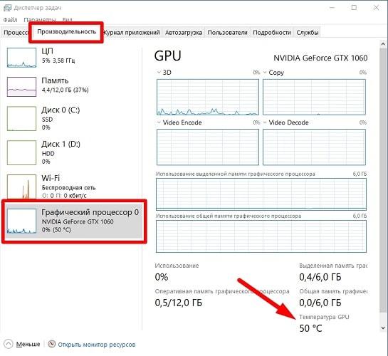 Интерфейс Диспетчера задач Windows