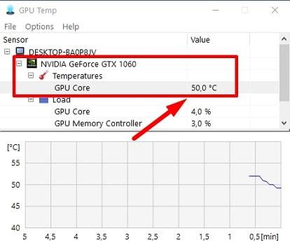 График с CPU-temp